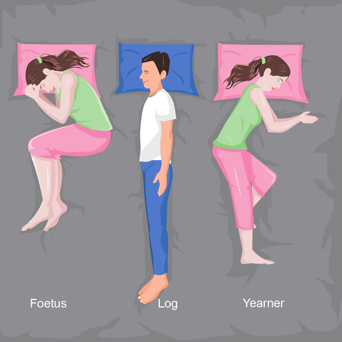 find the perfect sleep position How to improve posture while sleeping taking time to consider whether or not your sleeping position may be negatively affecting.